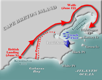 Siege of Louisbourg